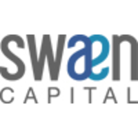 Swaen Capital